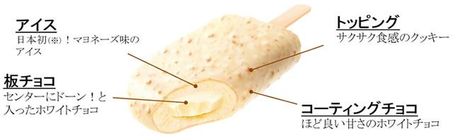 cheerio-mayonnaise02.jpg
